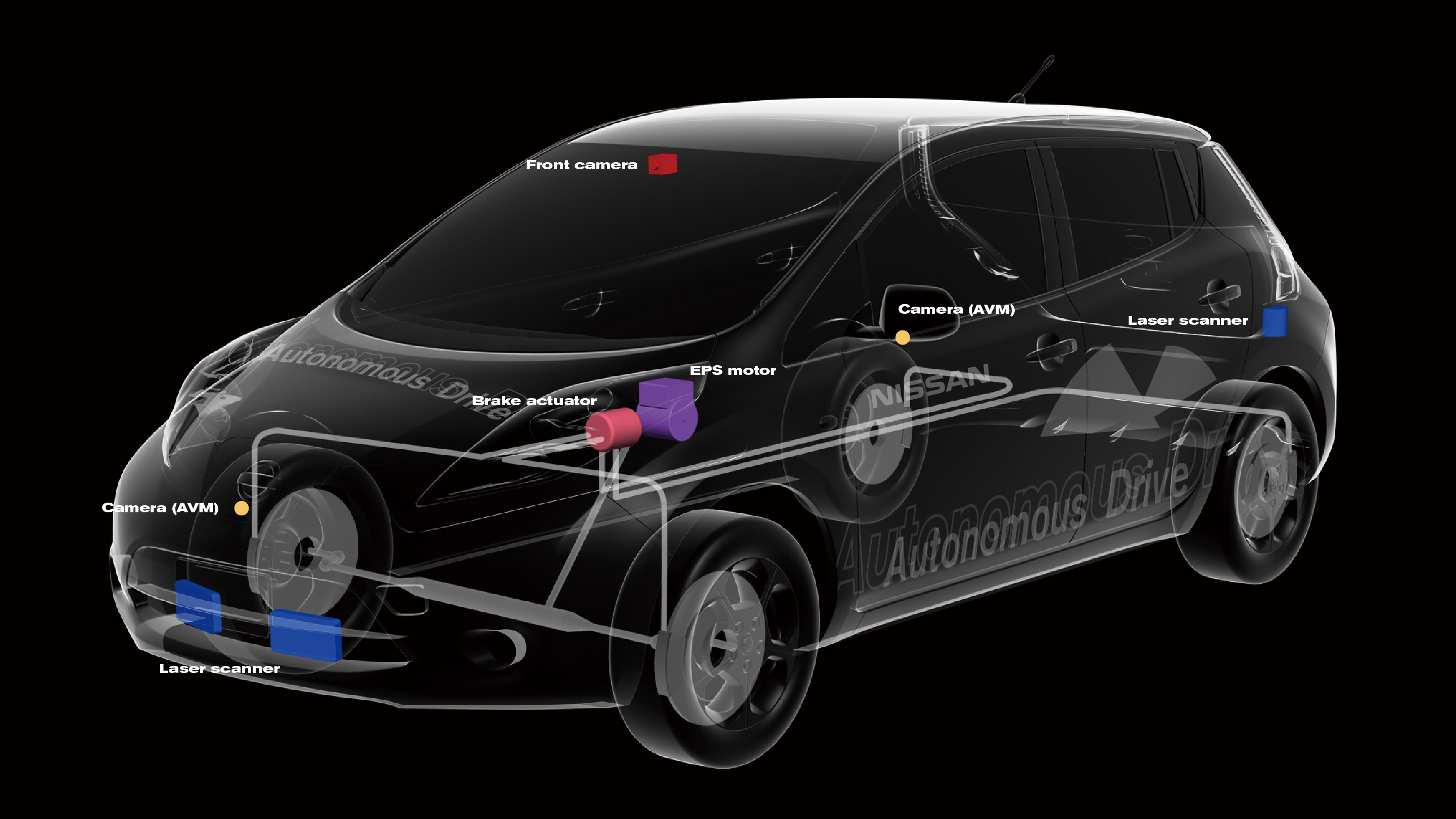 Nissan Leaf autonomous car technologies