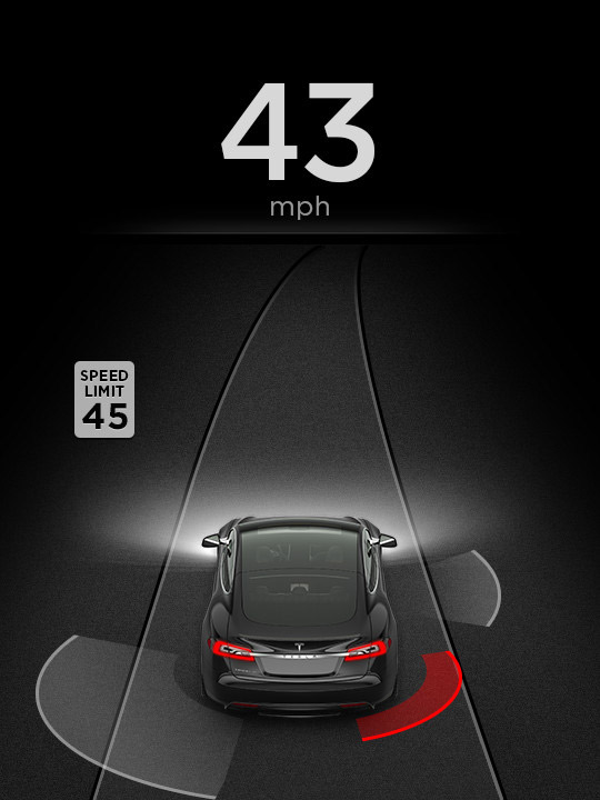 Tesla Model S autopilot graphics