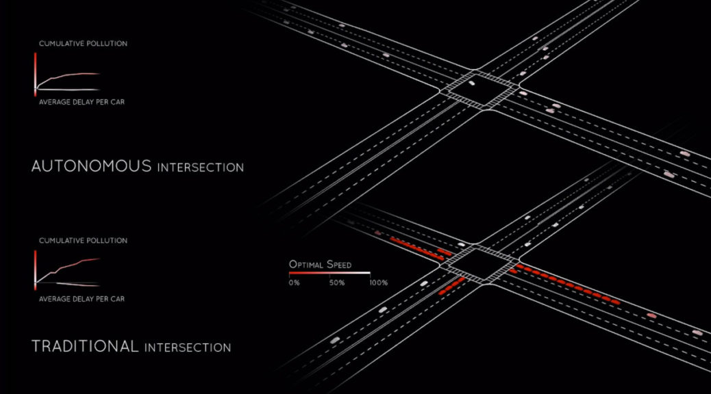autonomous intersection graphic-1