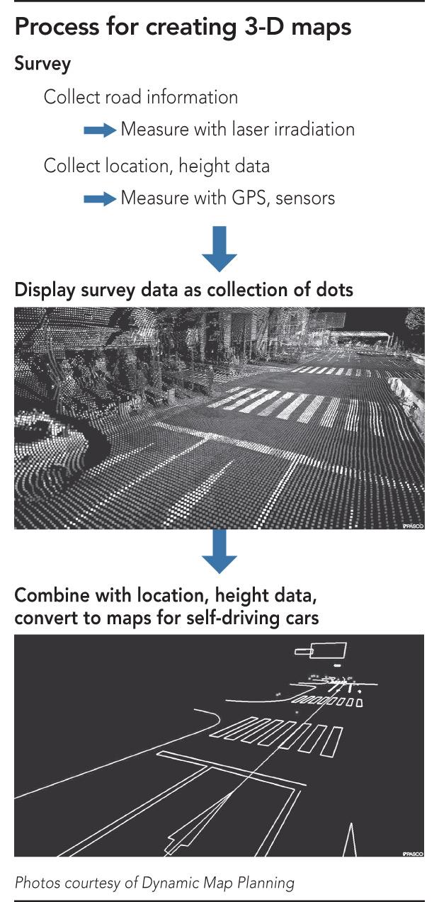 dynamic map planning japan