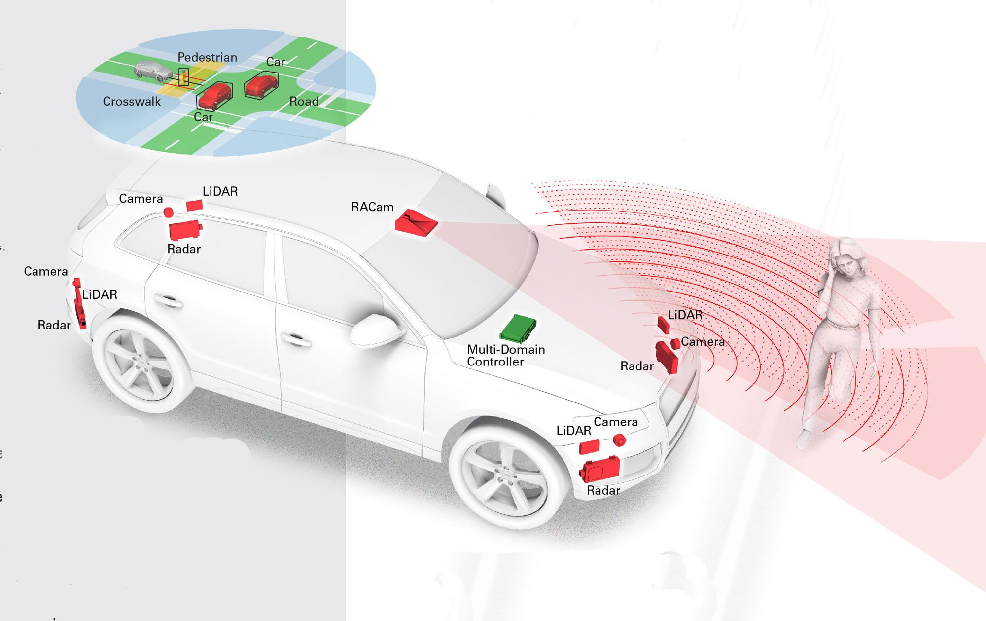 Self-driving car graphics