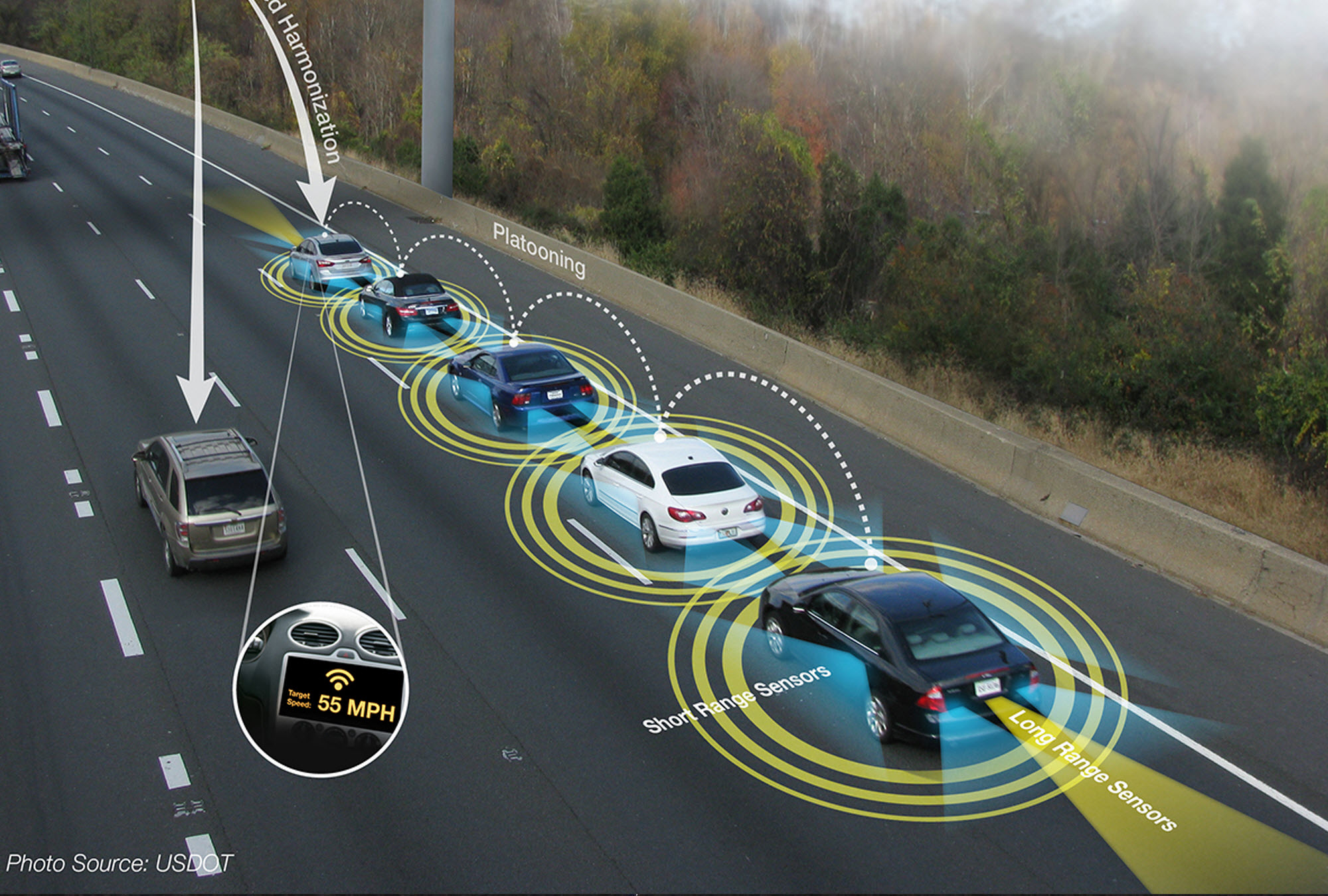 self-driving-cars-connected