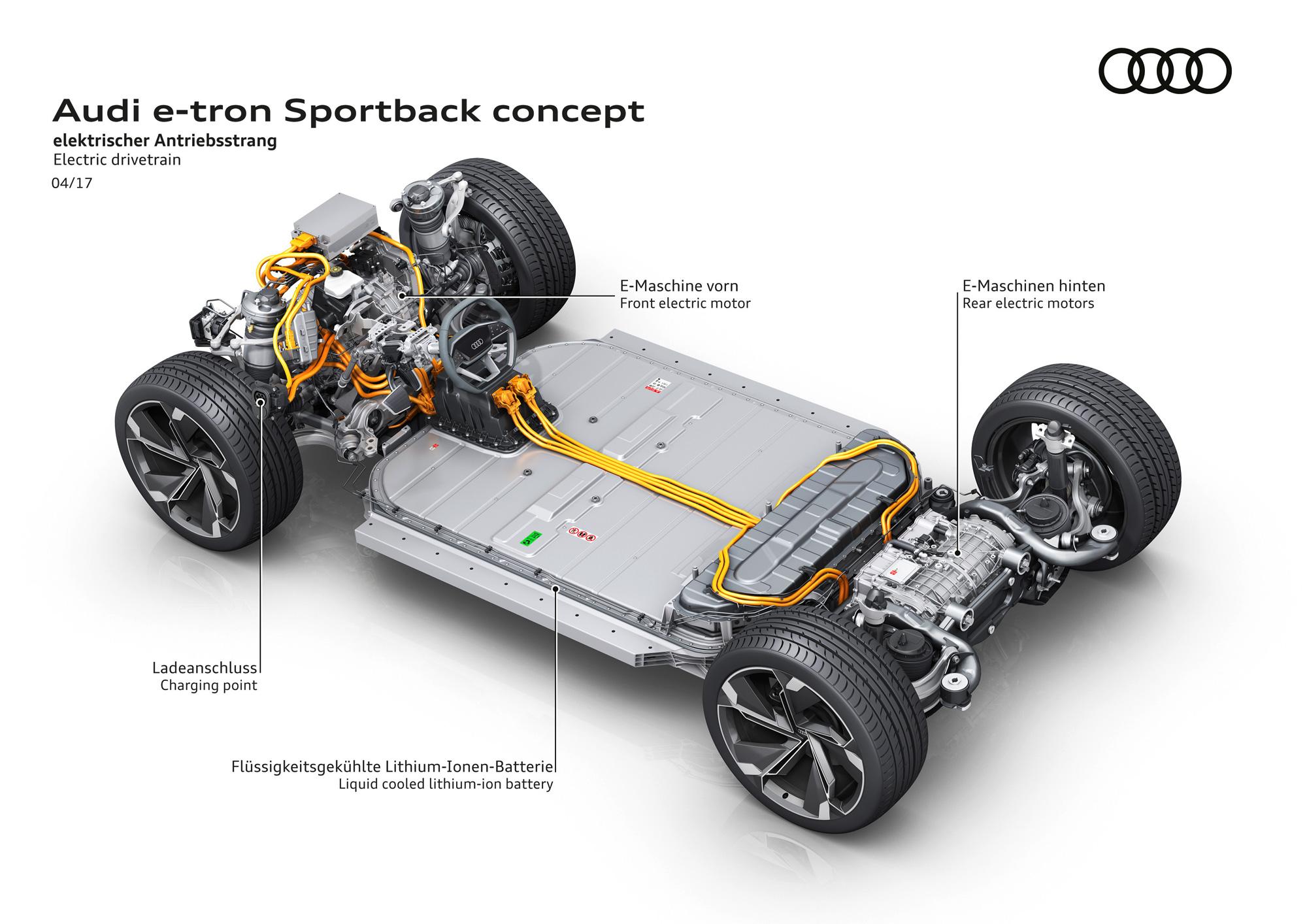 Audi e-tron Sportsback concept