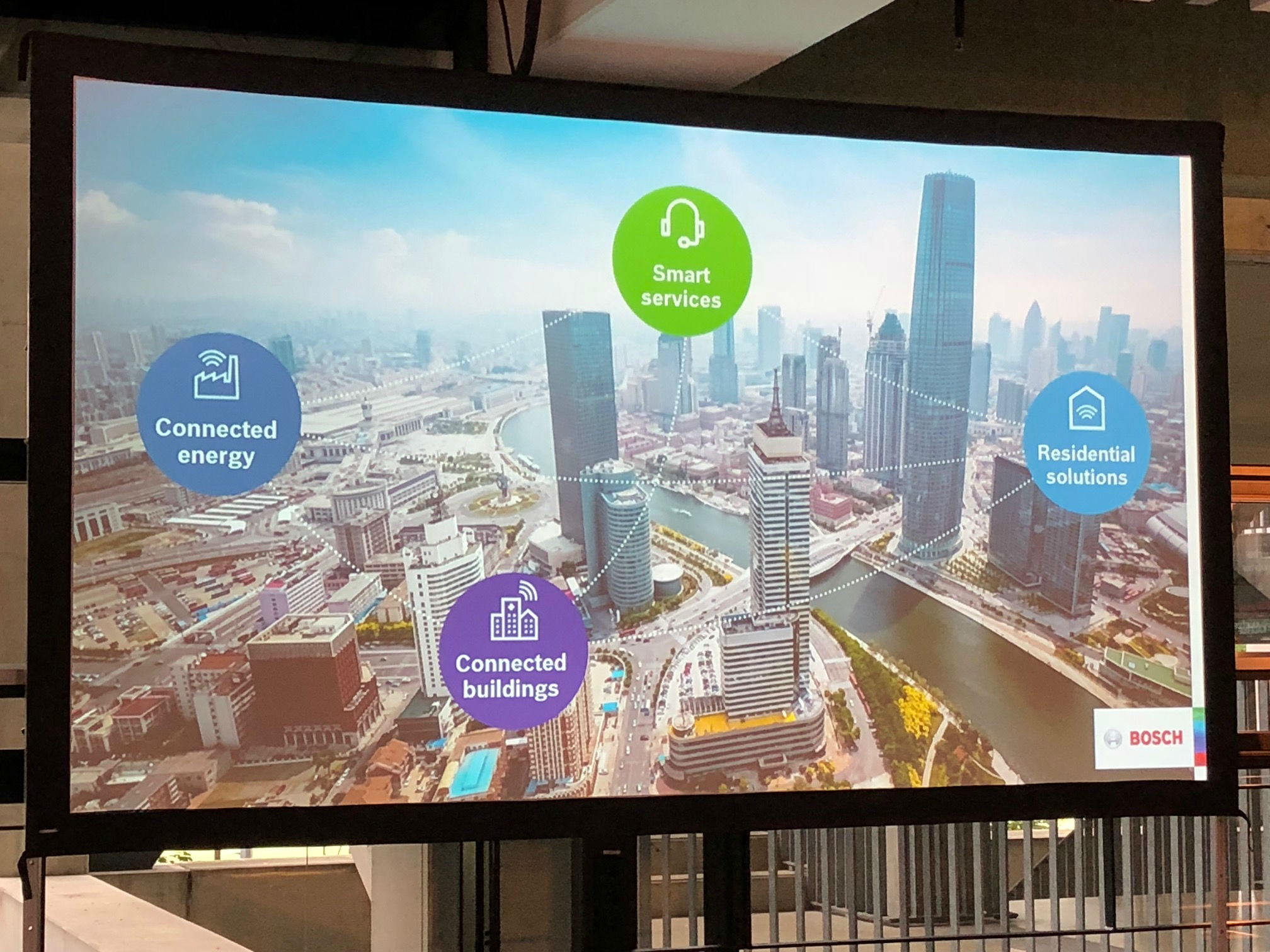 Bosch Smart cities Cologne 2017