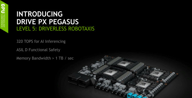 Nvidia Drive PX Pegasus self driving level 5