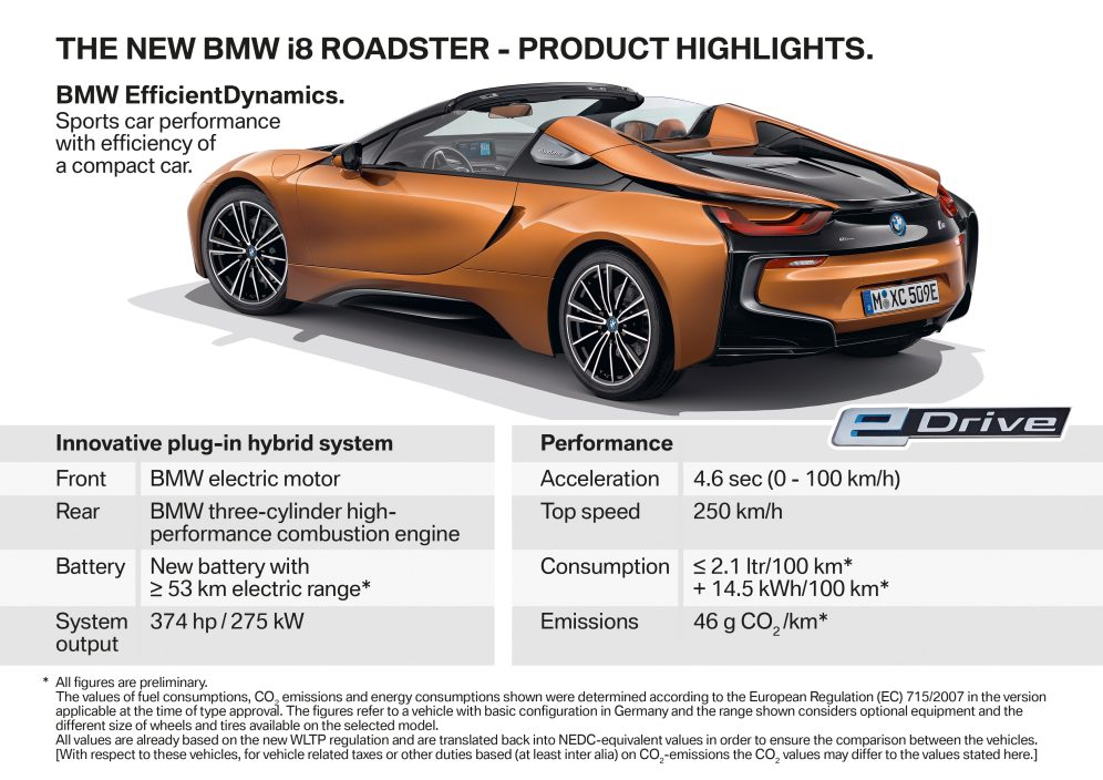 BMW i8 roadster product highlights