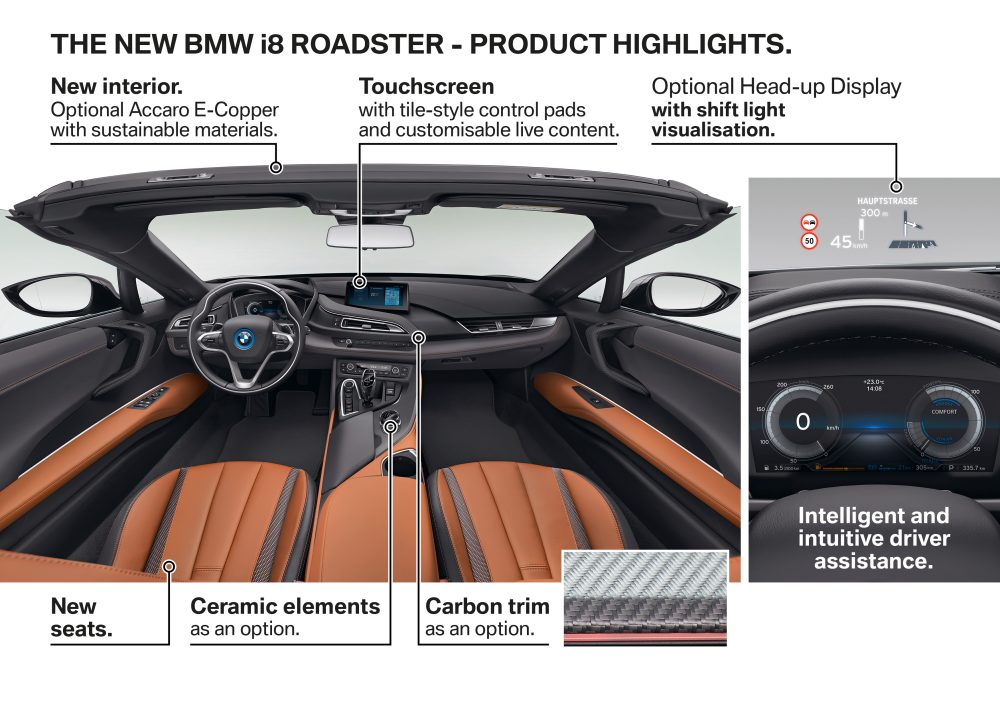 bmw i8roadster interior