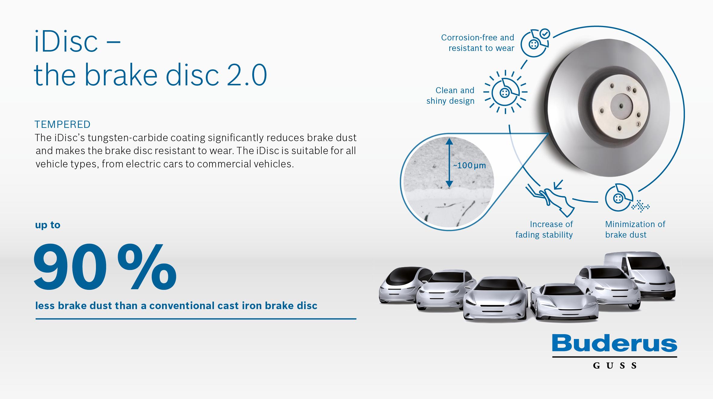Bosch iDisc