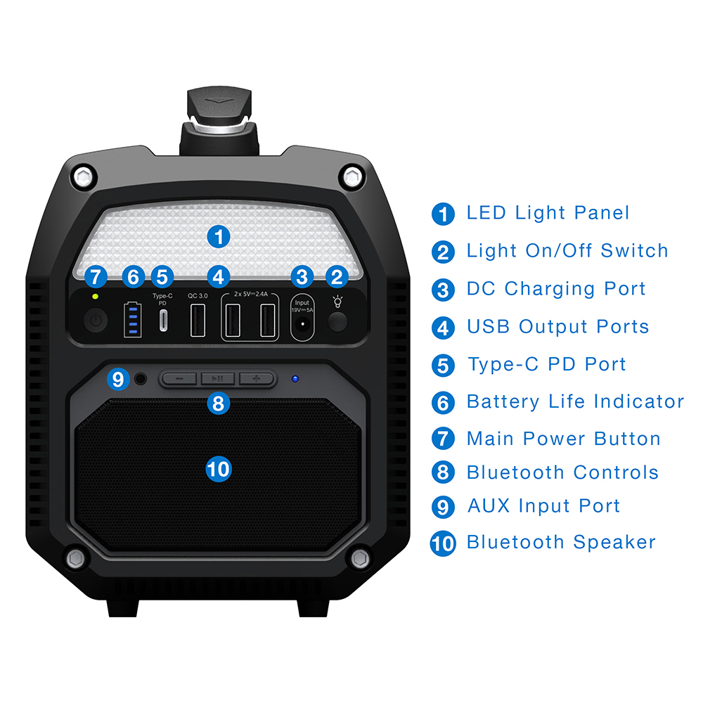 ChargeTech PS120K: Φορητός σταθμός φόρτισης 124.000 mAh