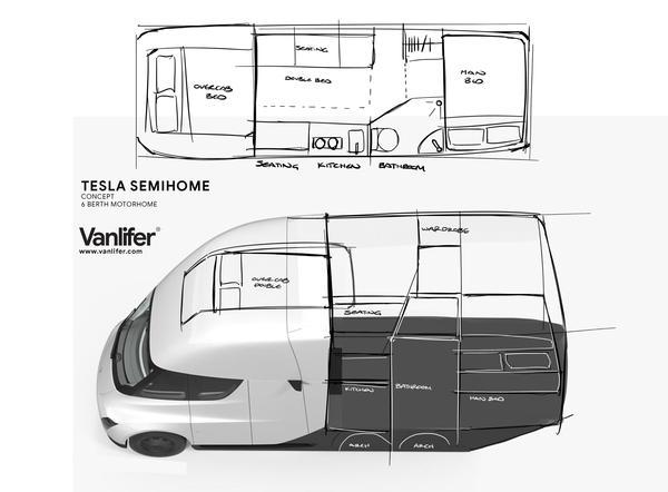 Tesla Semi-Home