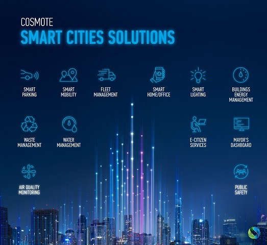 Cosmote Smart Cities Solutions