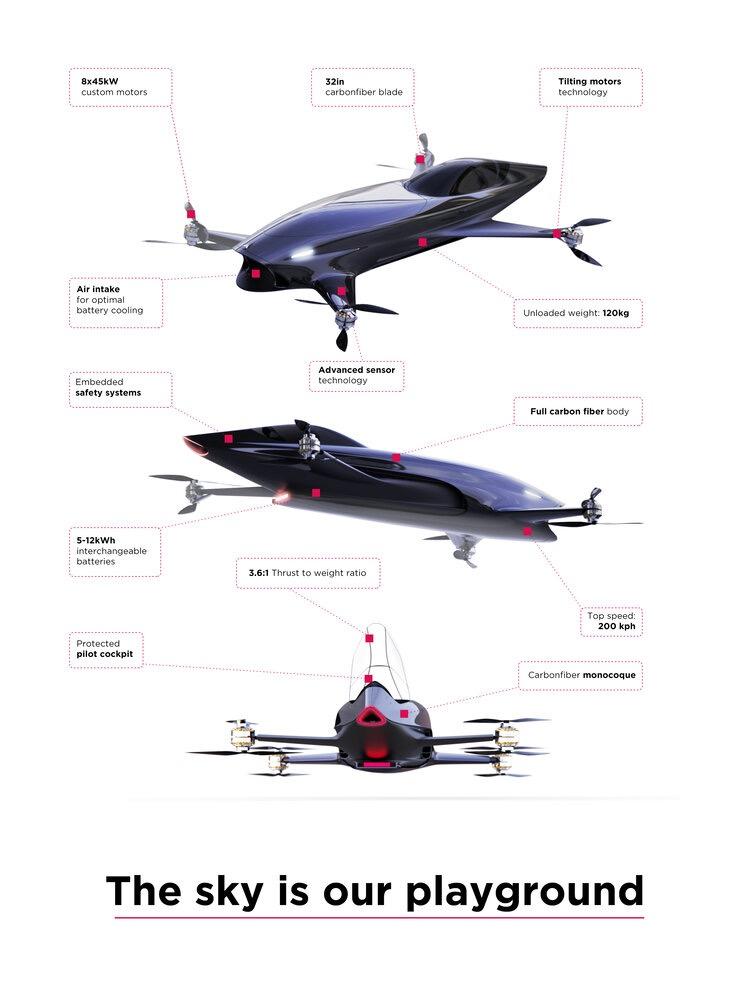 Airspeeder MK4
