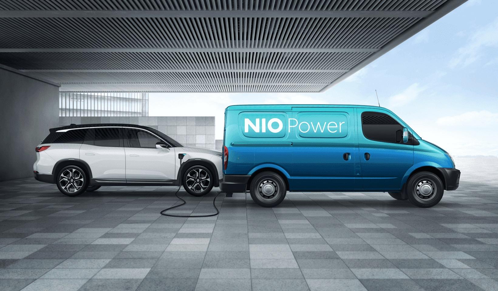 NIO Power Plan