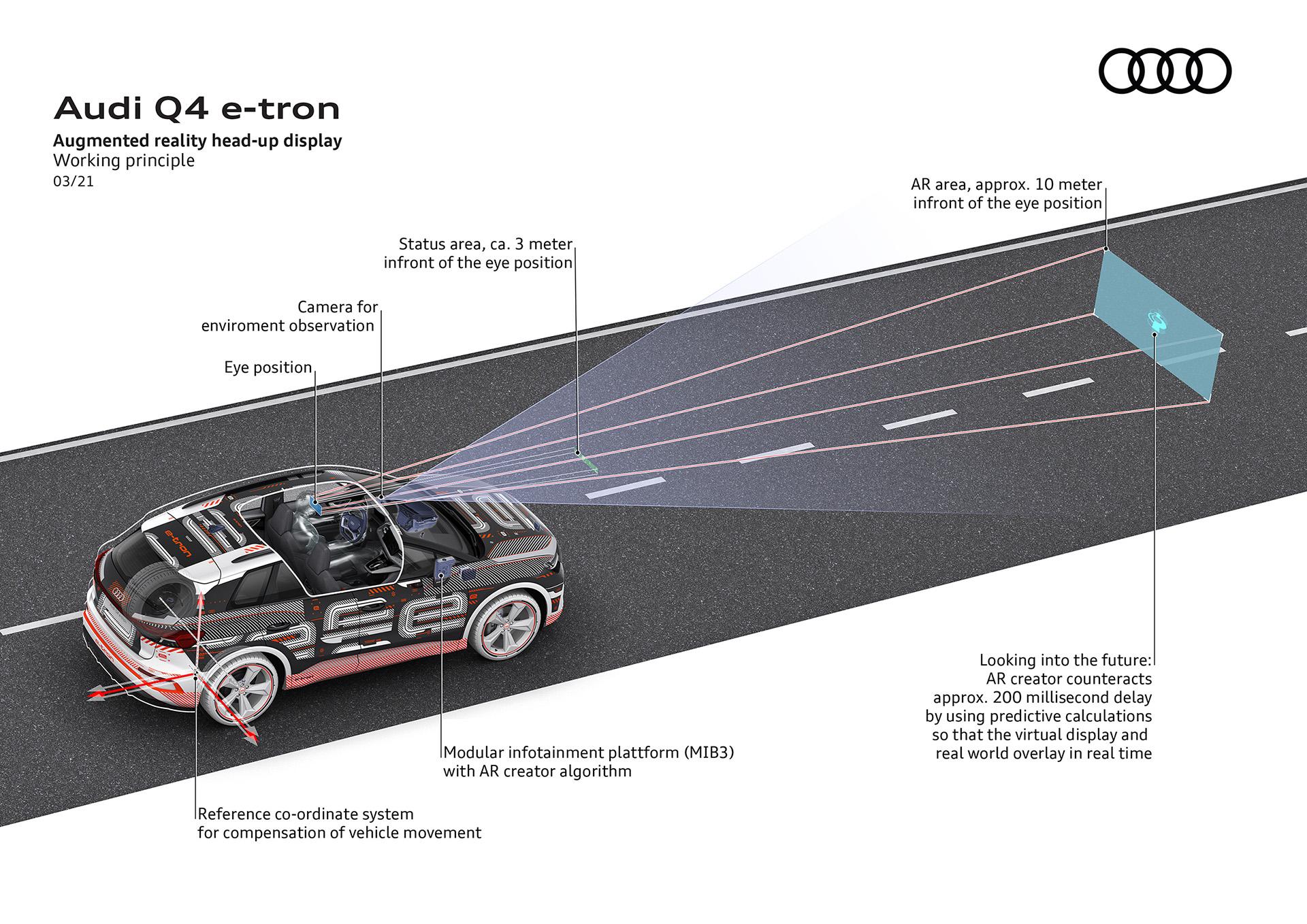 Audi Q4 e-tron cockpit