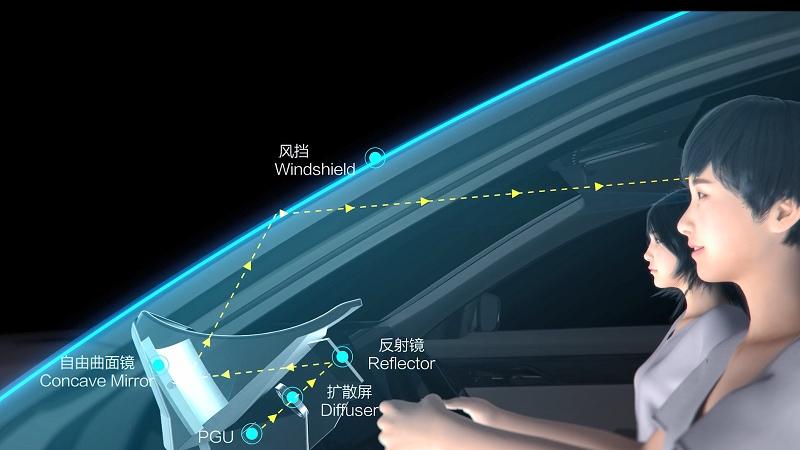 Huawei AR-HUD: 70 ίντσες διαθέσιμες για την έξυπνη οδήγηση