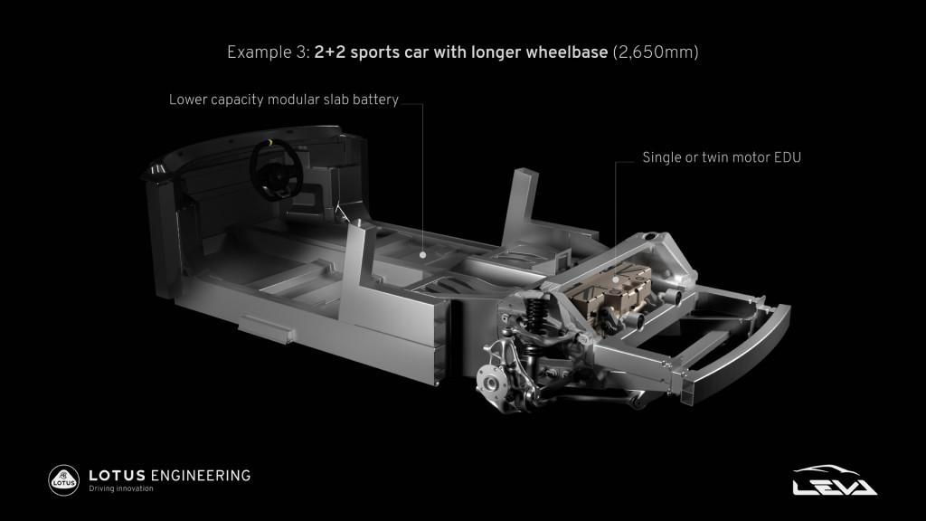 Lotus: Ευέλικτη πλατφόρμα για ηλεκτρικά αυτοκίνητα